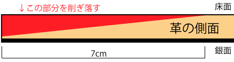 レザークラフト ベルトの作り方 (削ぎ落す部分)